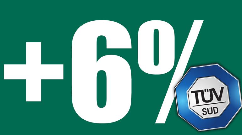 +6% beim TÜV Süd